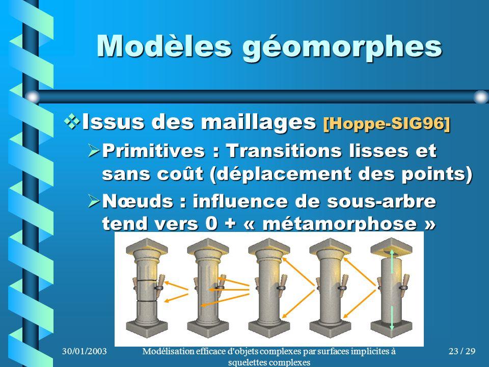 Modèles géomorphes Issus des maillages [Hoppe-SIG96]